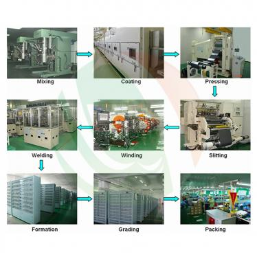 China Leading Automatic Battery Production Line Manufacturer